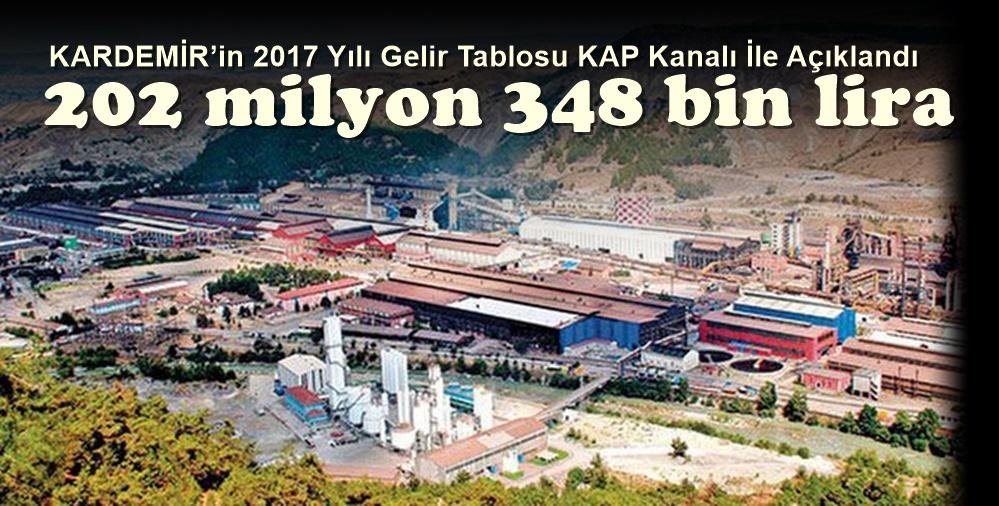KARDEMİR 2017 Yılında 202 milyon 348 bin lira Kar ettiğini Açıkladı